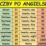 Liczby po angielsku. Liczebniki po angielsku.